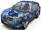Mazda-CX-5-SKYACTIV-Motor