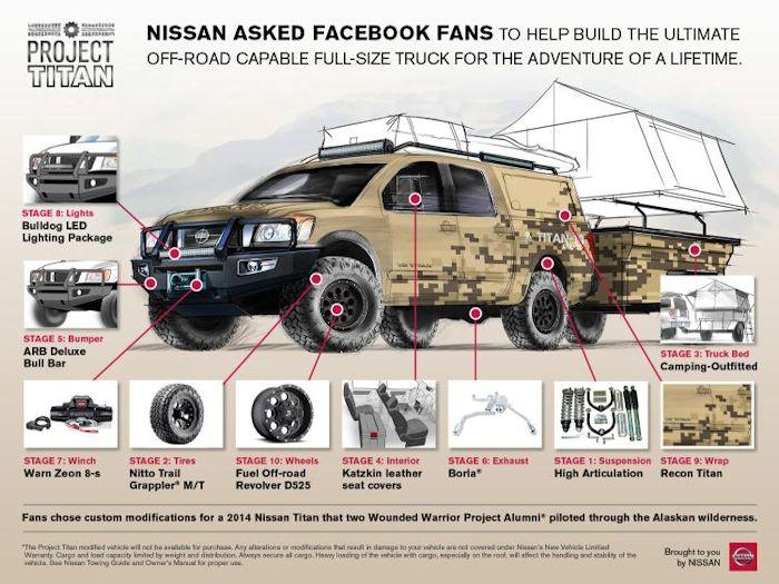 Nissan Titan umbau offroad